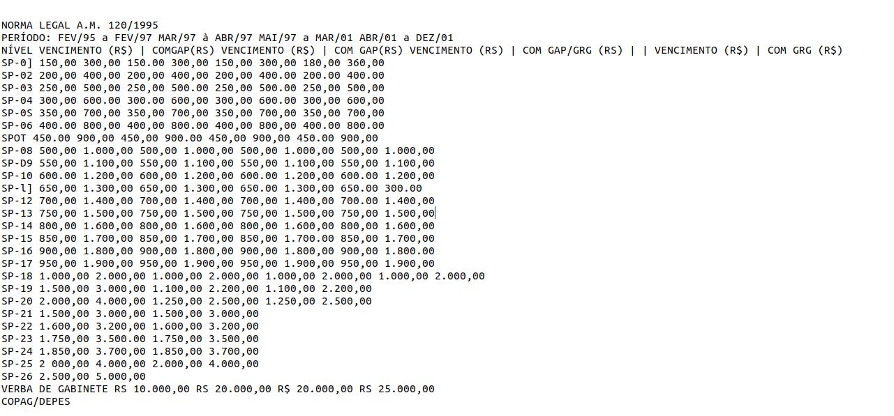 Usando OCR em dados e tabelas de PDFs – Escola de Dados