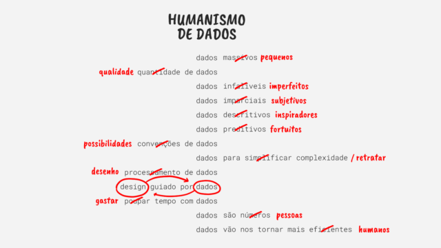 Humanismo de Dados