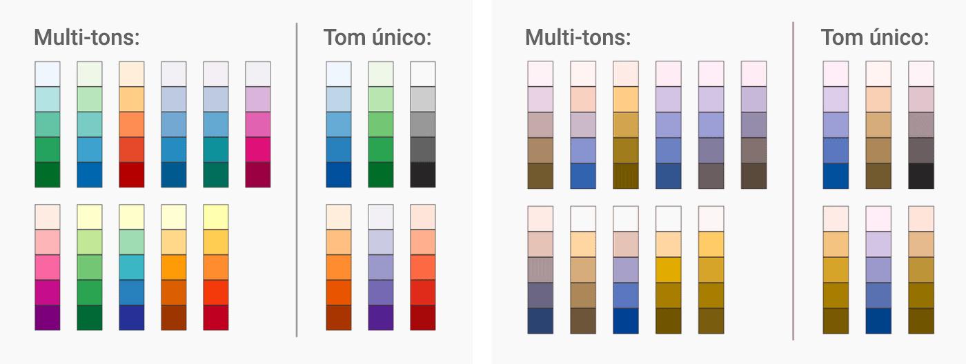 À esquerda: Multi-tons / Tom único   À direita: Multi-tons / Tom único  